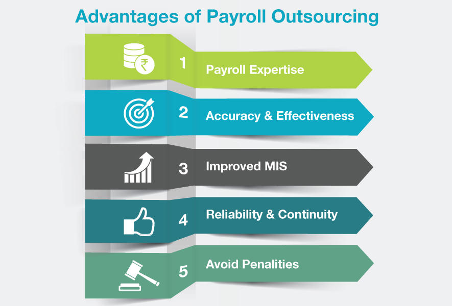 Focus on Your Core Expertise by Outsourcing Your Payroll