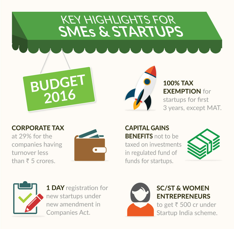 5 Highlights of Budget 2016 for Startups & Small Businesses