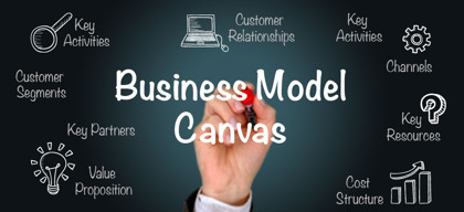 How to Make a Perfect Business Model Canvas?
