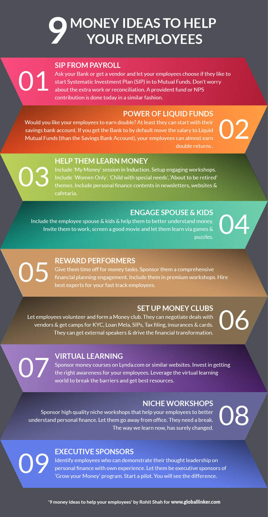 9 money ideas to help your employees