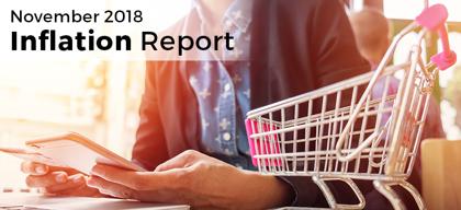 UnionBank November Inflation Report