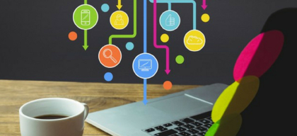 Digital Marketing as a profession in India: Scope and opportunities
