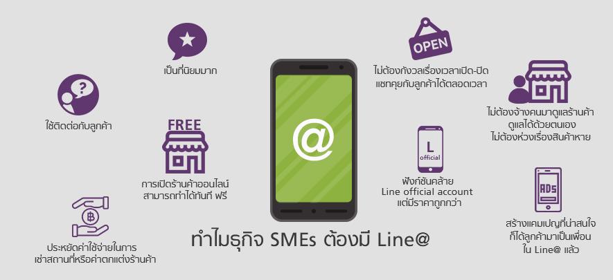 ทำไม SMEs ต้องมี Line@