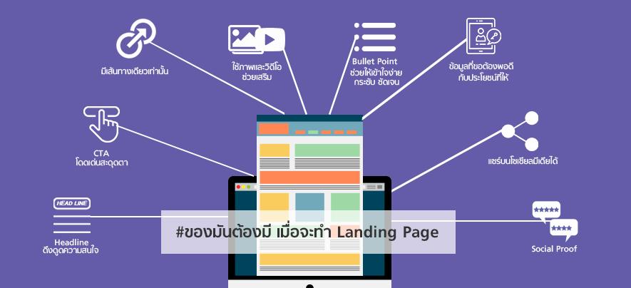 สิ่งที่ต้องมีเมื่อทำ Landing Page
