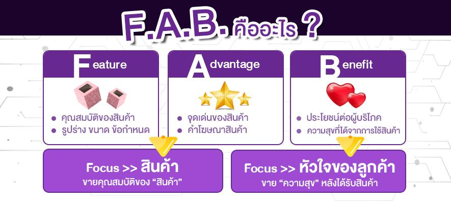 F.A.B. เทคนิคการขายของให้ปัง