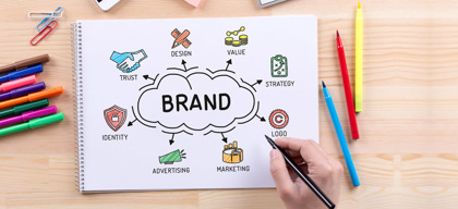 What must you consider while crafting your annual brand plan?