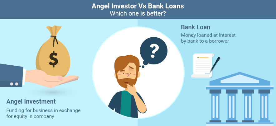 SME Financing: Bank loan vs Angel investors
