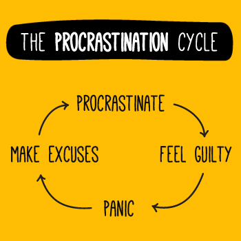 The Procrastination Cycle