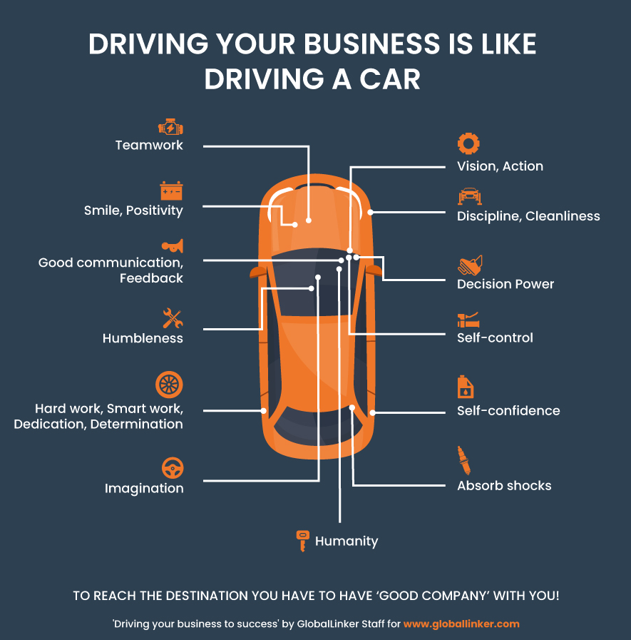 driving business is like driving a car