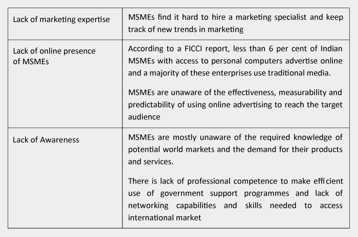 Key marketing challenges for MSMEs