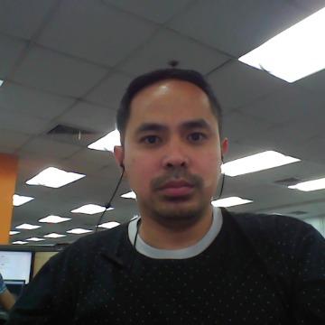 Jay Benedick Sandoval